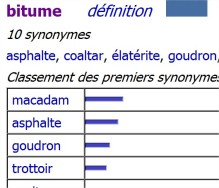 crisco-dictionnaire-des-synonymes-bitume-mozilla-firefox